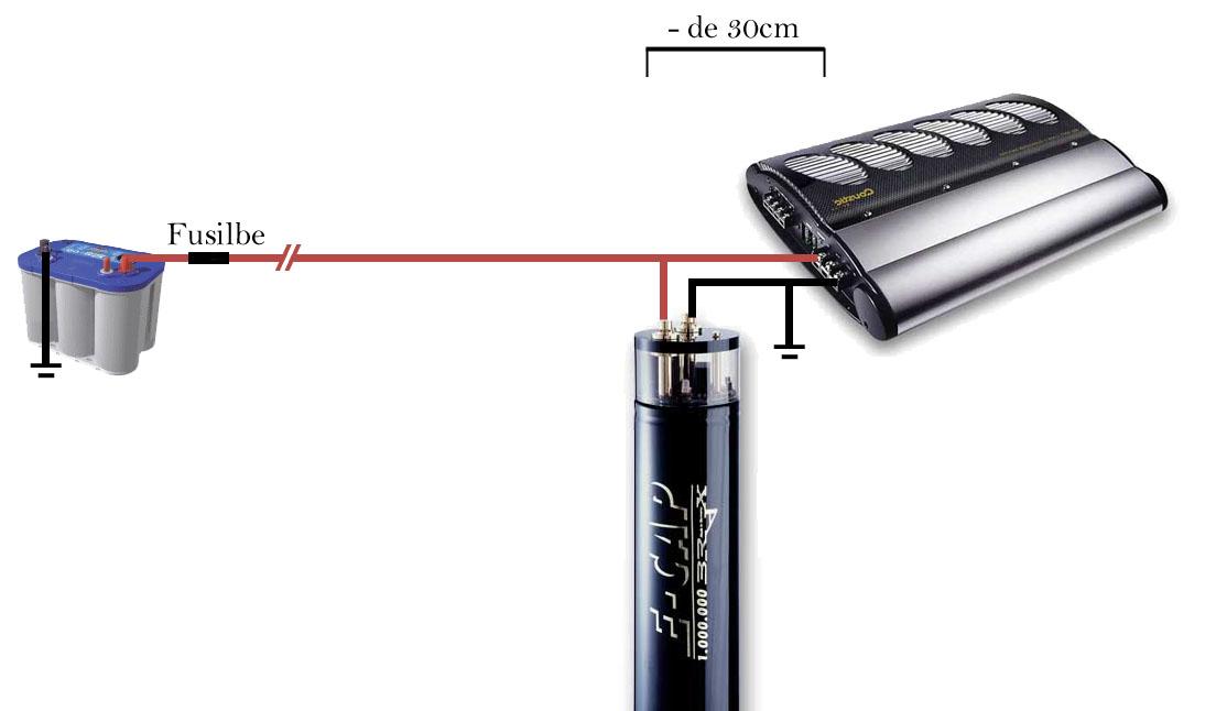 Condensateur pour ampli voiture